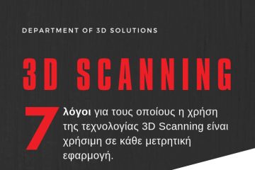 3D Scanning infographic
